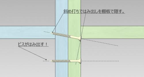 斜め打ち説明図