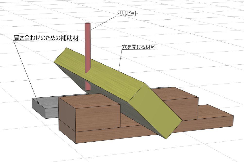 冶具 ボール盤で斜めに穴を開けるための冶具